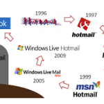 Microsoft Retiring Out Hotmail And Introducing New Email Service