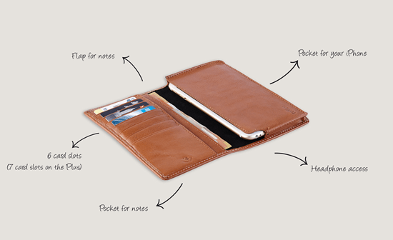 sleeve-wallet-case